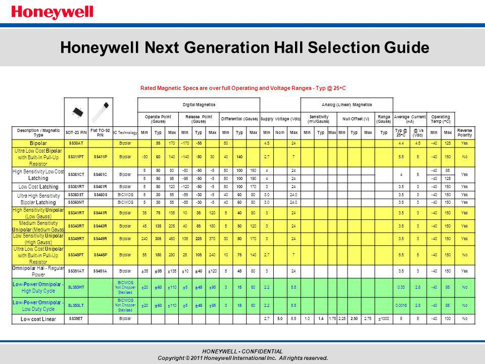 HONEYWELL - CONFIDENTIAL Copyright © 2011 Honeywell International Inc. All rights reserved. Rated Magnetic Specs are over full Operating and Voltage R