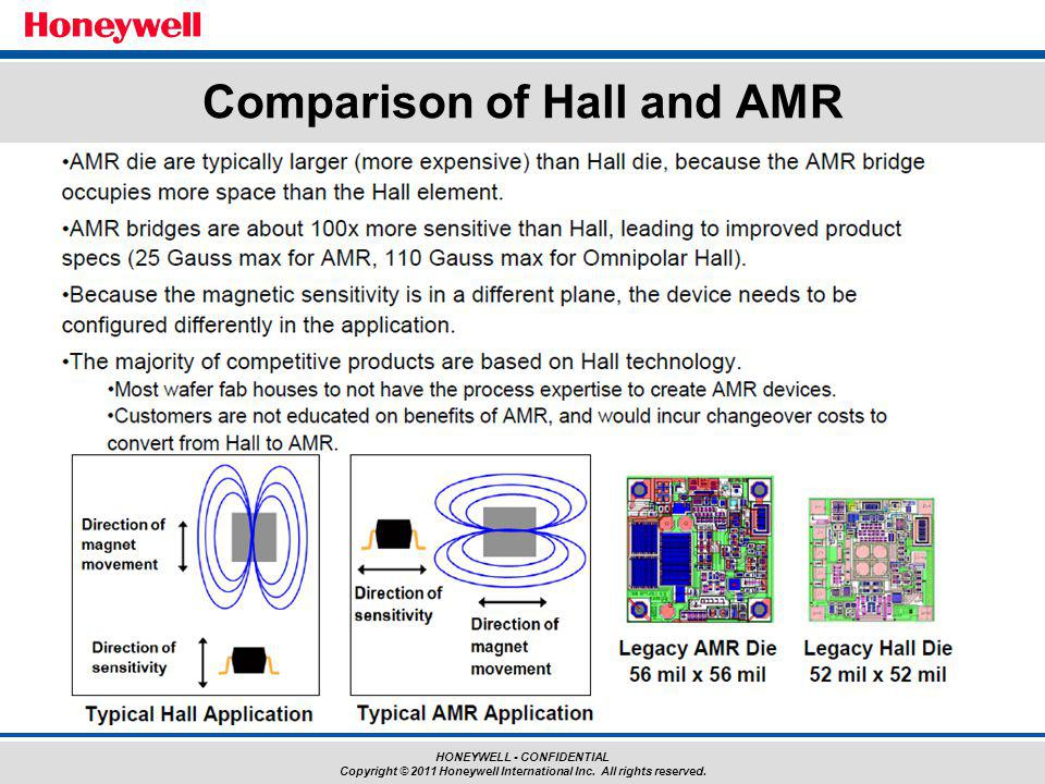 HONEYWELL - CONFIDENTIAL Copyright © 2011 Honeywell International Inc. All rights reserved. Comparison of Hall and AMR
