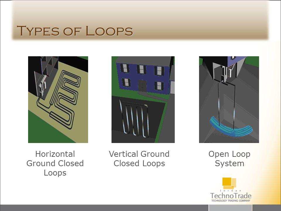 Types of Loops Vertical Ground Closed Loops Open Loop System Horizontal Ground Closed Loops