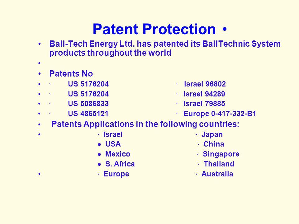 Patent Protection Ball-Tech Energy Ltd.