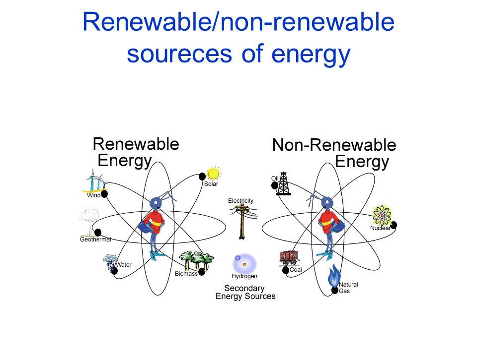 Renewable/non-renewable soureces of energy