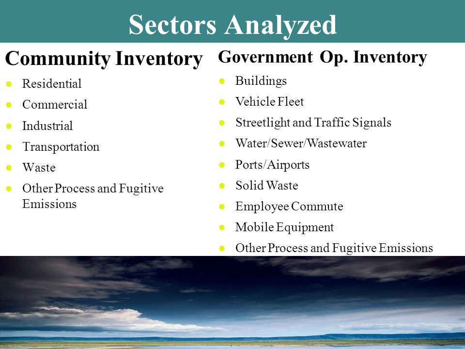 Community Inventory Residential Commercial Industrial Transportation Waste Other Process and Fugitive Emissions Government Op.