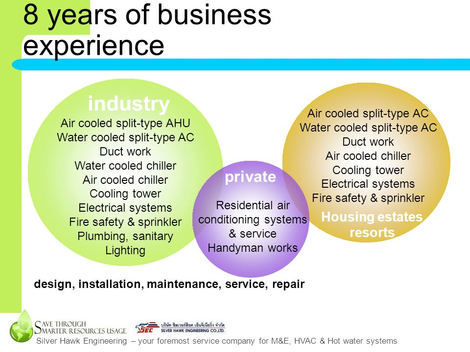 Silver Hawk Engineering – your foremost service company for M&E, HVAC & Hot water systems 8 years of business experience Air cooled split-type AHU Water cooled split-type AC Duct work Water cooled chiller Air cooled chiller Cooling tower Electrical systems Fire safety & sprinkler Plumbing, sanitary Lighting industry Housing estates resorts Air cooled split-type AC Water cooled split-type AC Duct work Air cooled chiller Cooling tower Electrical systems Fire safety & sprinkler design, installation, maintenance, service, repair private Residential air conditioning systems & service Handyman works