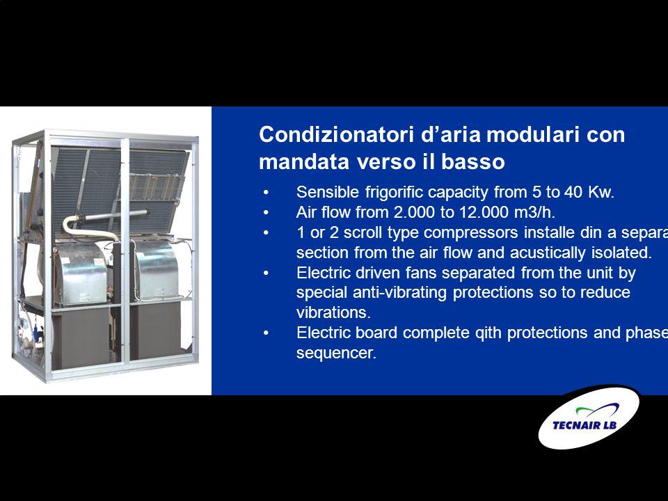 Condizionatori daria modulari con mandata verso il basso Sensible frigorific capacity from 5 to 40 Kw.