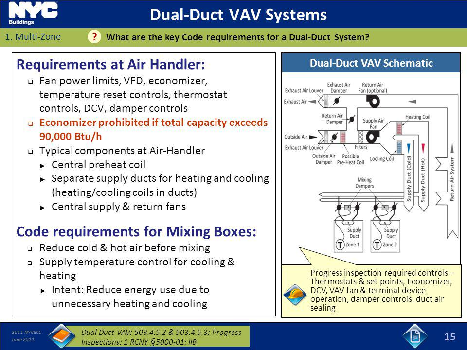 2011 NYCECC June 2011 Dual-Duct VAV Systems Requirements at Air Handler: Fan power limits, VFD, economizer, temperature reset controls, thermostat con