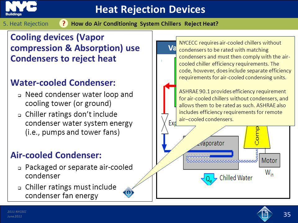 2011 NYCECC June 2011 Heat Rejection Devices Cooling devices (Vapor compression & Absorption) use Condensers to reject heat Water-cooled Condenser: Ne