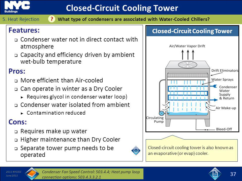 2011 NYCECC June 2011 Closed-Circuit Cooling Tower Features: Condenser water not in direct contact with atmosphere Capacity and efficiency driven by a