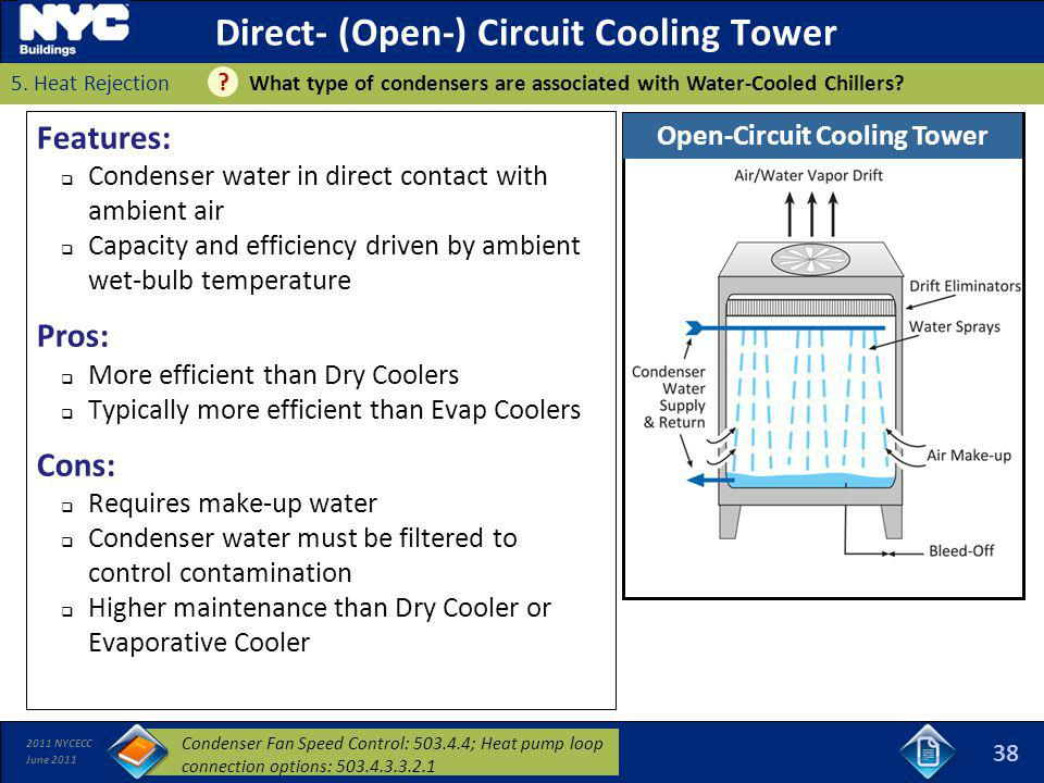2011 NYCECC June 2011 Direct- (Open-) Circuit Cooling Tower Features: Condenser water in direct contact with ambient air Capacity and efficiency drive