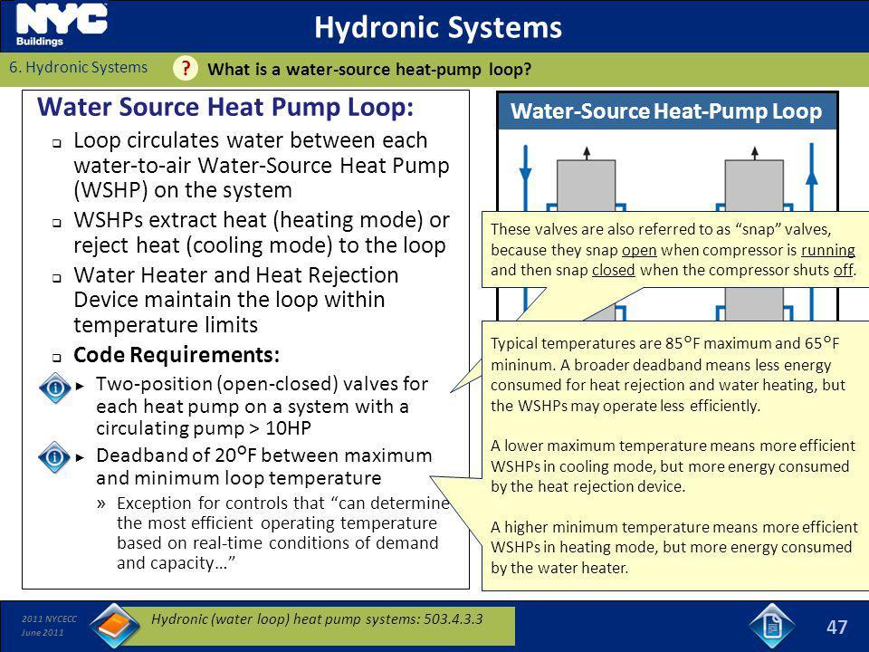 2011 NYCECC June 2011 Hydronic Systems Water Source Heat Pump Loop: Loop circulates water between each water-to-air Water-Source Heat Pump (WSHP) on t