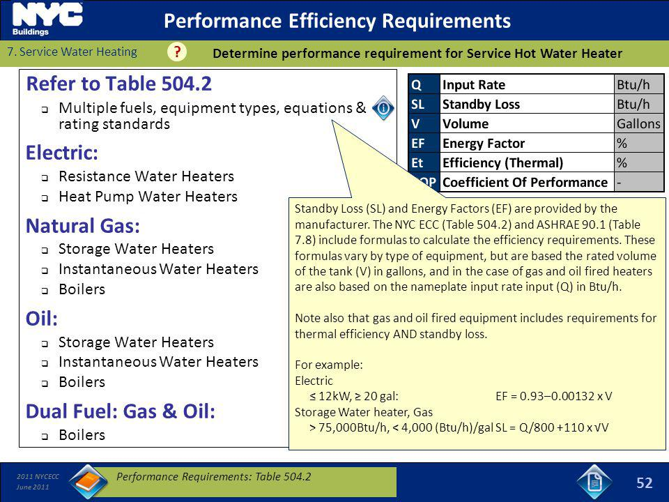 2011 NYCECC June 2011 Performance Efficiency Requirements Refer to Table 504.2 Multiple fuels, equipment types, equations & rating standards Electric: