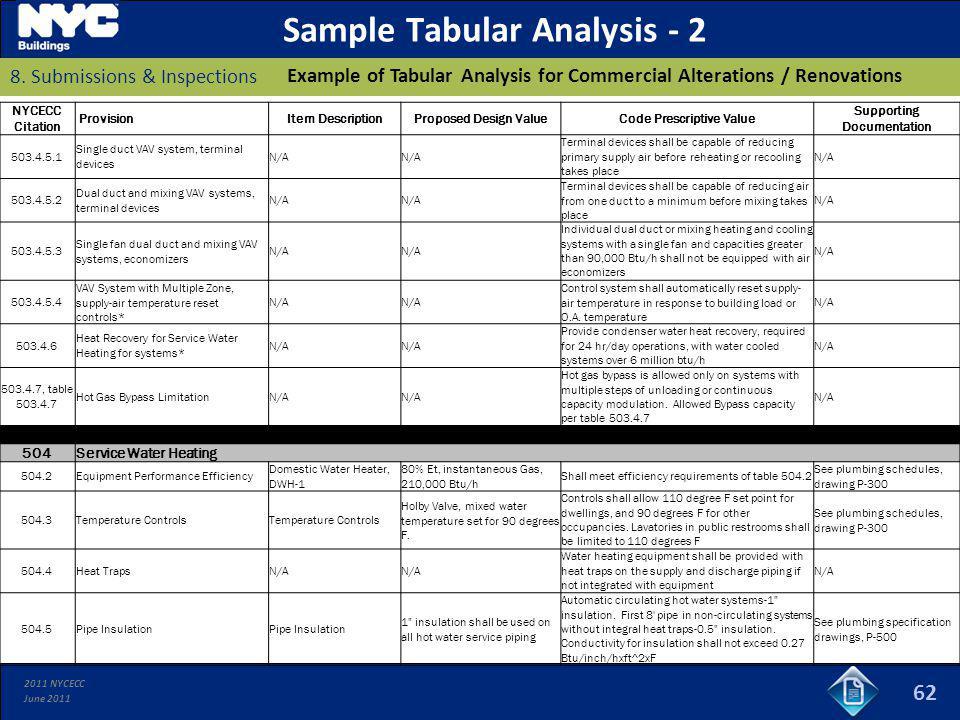 2011 NYCECC June 2011 Sample Tabular Analysis - 2 62 Example of Tabular Analysis for Commercial Alterations / Renovations NYCECC Citation ProvisionIte