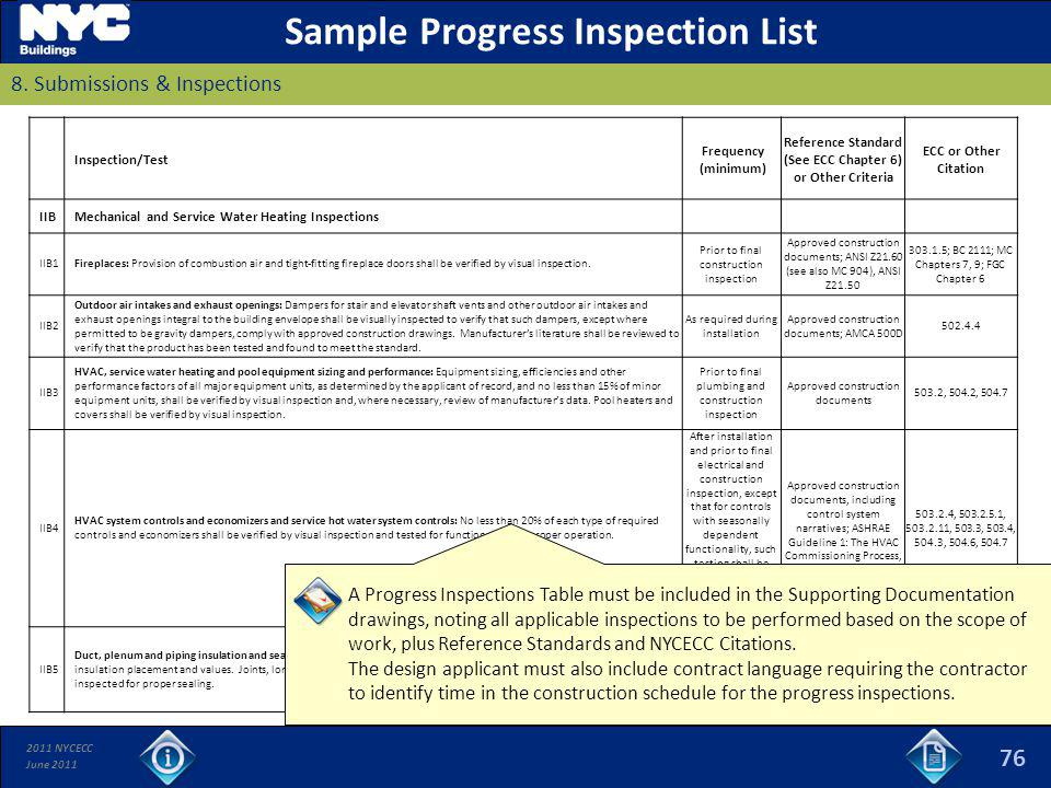 2011 NYCECC June 2011 Inspection/Test Frequency (minimum) Reference Standard (See ECC Chapter 6) or Other Criteria ECC or Other Citation IIBMechanical