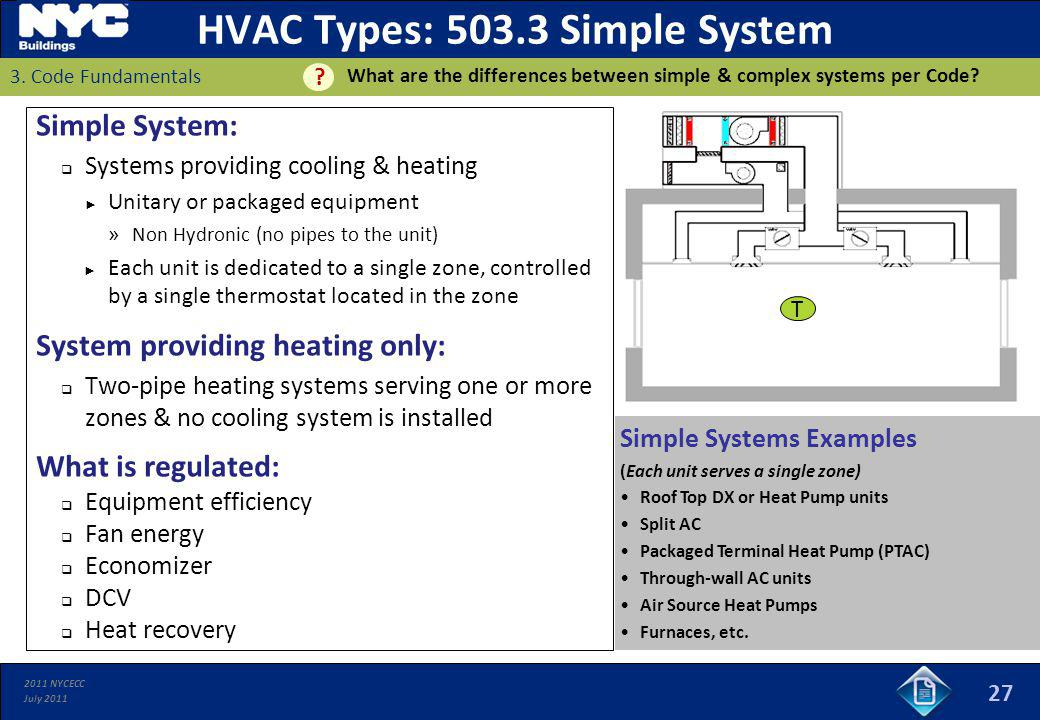 2011 NYCECC July 2011 HVAC Types: 503.3 Simple System Simple System: Systems providing cooling & heating Unitary or packaged equipment » Non Hydronic