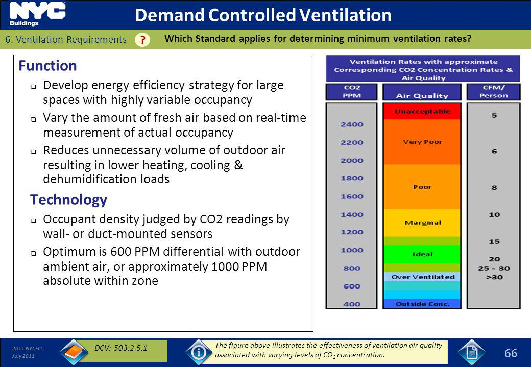 2011 NYCECC July 2011 Demand Controlled Ventilation Function Develop energy efficiency strategy for large spaces with highly variable occupancy Vary t