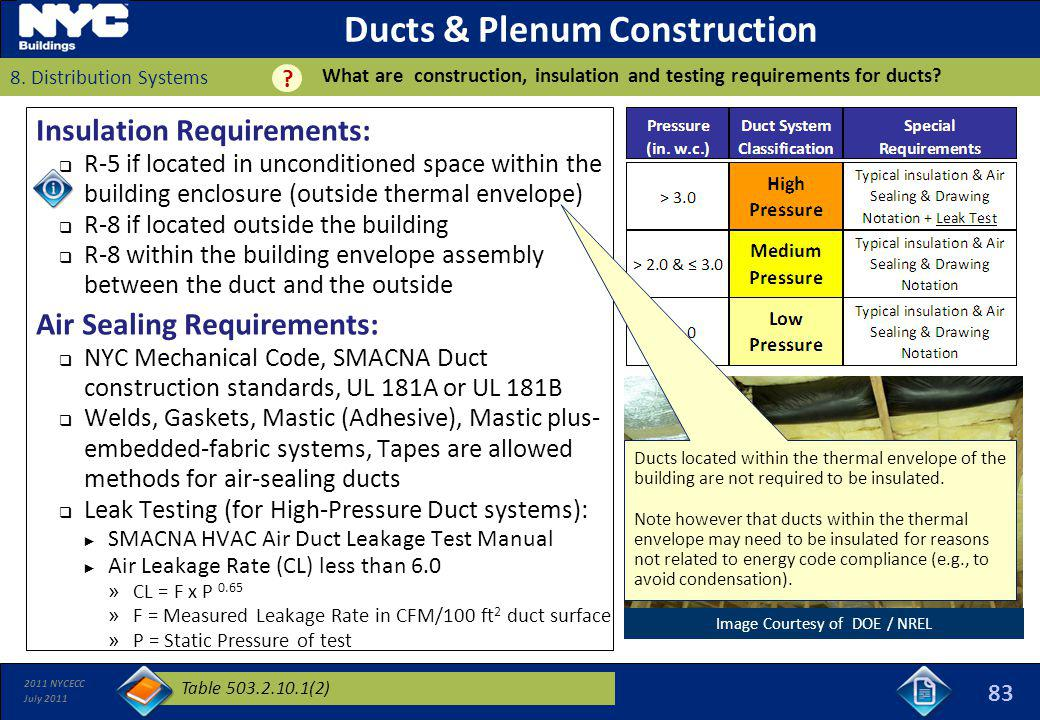 2011 NYCECC July 2011 Ducts & Plenum Construction Insulation Requirements: R-5 if located in unconditioned space within the building enclosure (outsid
