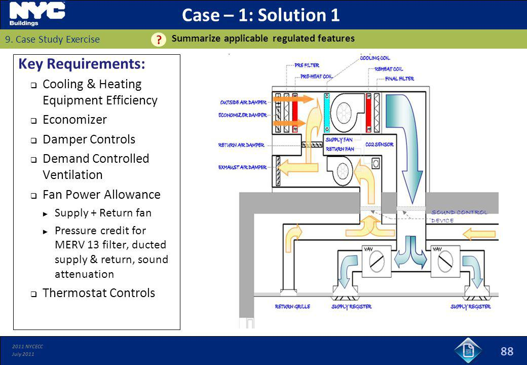 2011 NYCECC July 2011 Case – 1: Solution 1 Key Requirements: Cooling & Heating Equipment Efficiency Economizer Damper Controls Demand Controlled Venti