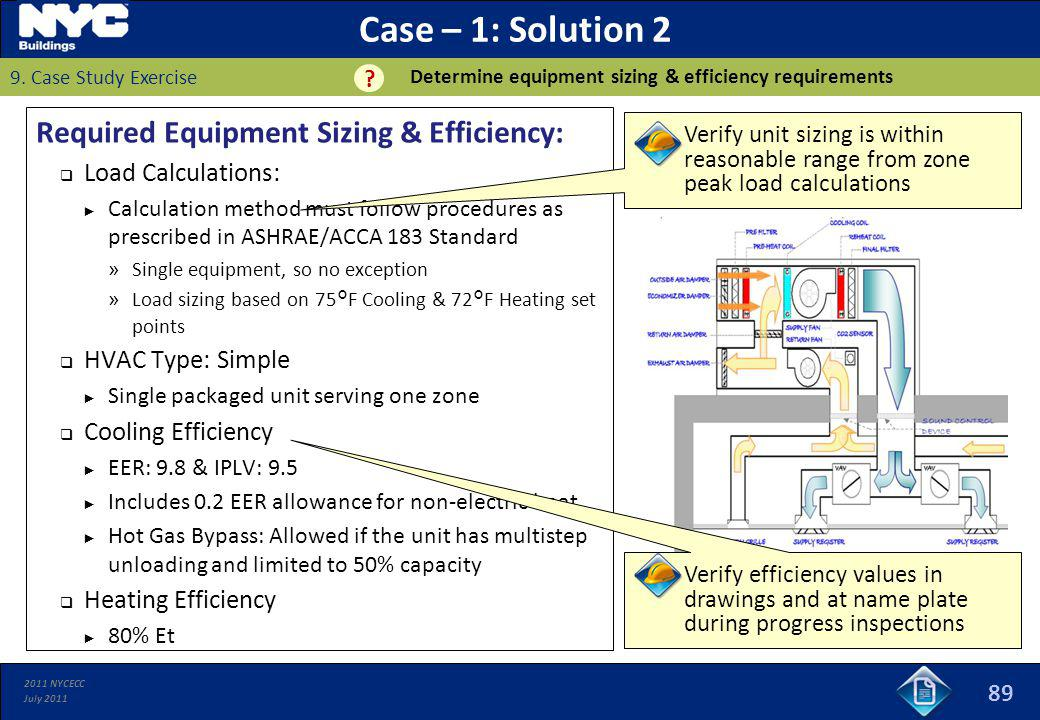 2011 NYCECC July 2011 Case – 1: Solution 2 Required Equipment Sizing & Efficiency: Load Calculations: Calculation method must follow procedures as pre