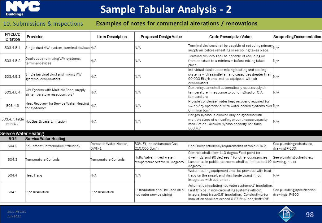 2011 NYCECC July 2011 Sample Tabular Analysis - 2 98 10. Submissions & Inspections Examples of notes for commercial alterations / renovations NYCECC C