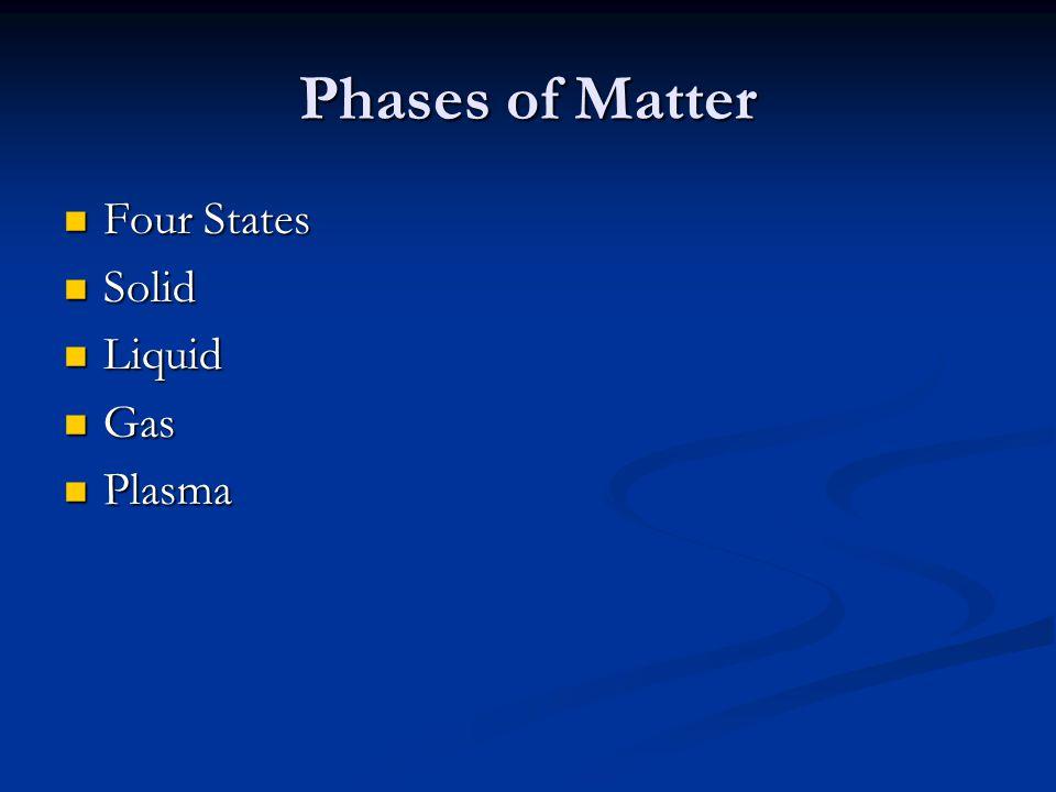 Phases of Matter Four States Four States Solid Solid Liquid Liquid Gas Gas Plasma Plasma