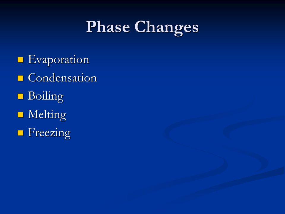 Phase Changes Evaporation Evaporation Condensation Condensation Boiling Boiling Melting Melting Freezing Freezing