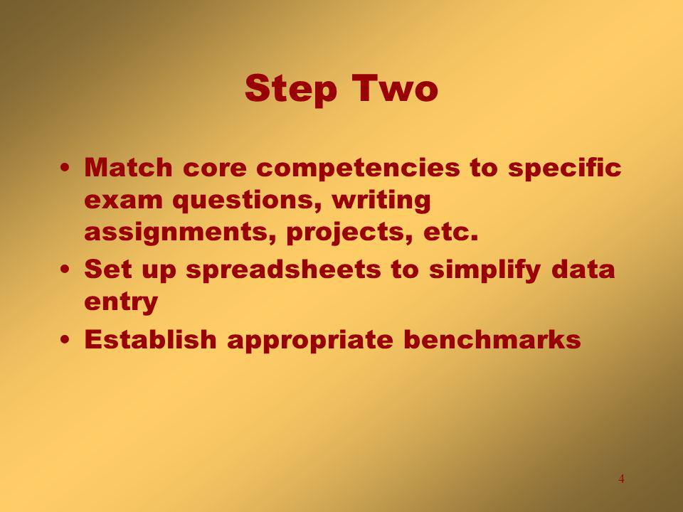 4 Step Two Match core competencies to specific exam questions, writing assignments, projects, etc.