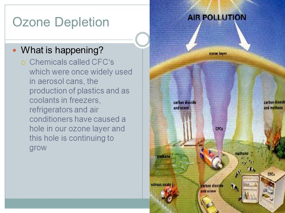 Ozone Depletion What is happening? Chemicals called CFCs which were once widely used in aerosol cans, the production of plastics and as coolants in fr