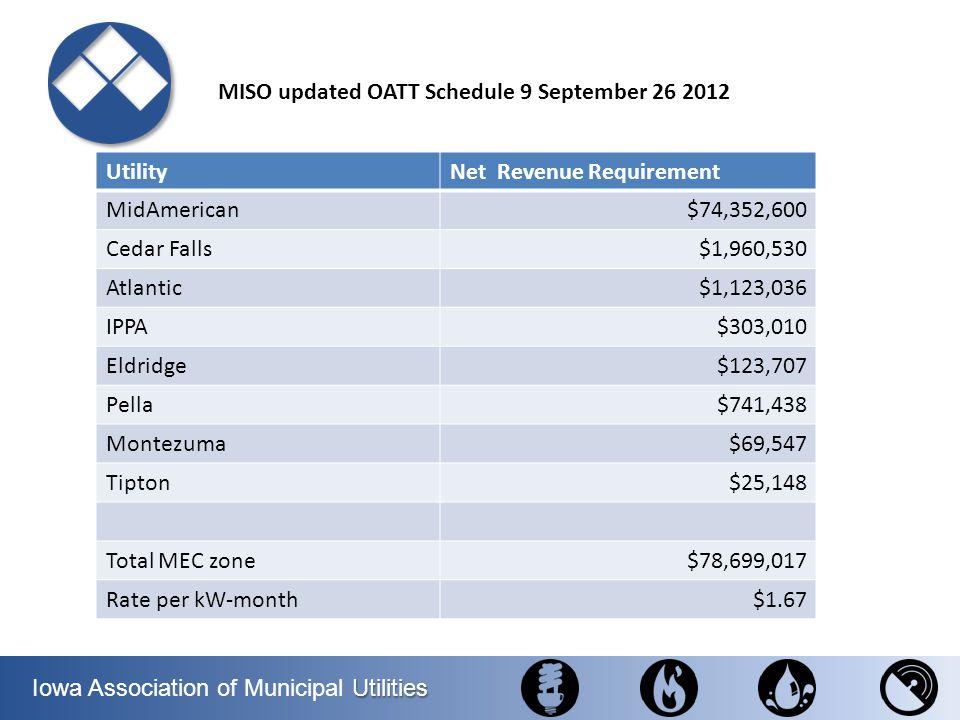 Utilities Iowa Association of Municipal Utilities UtilityNet Revenue Requirement MidAmerican$74,352,600 Cedar Falls$1,960,530 Atlantic$1,123,036 IPPA$