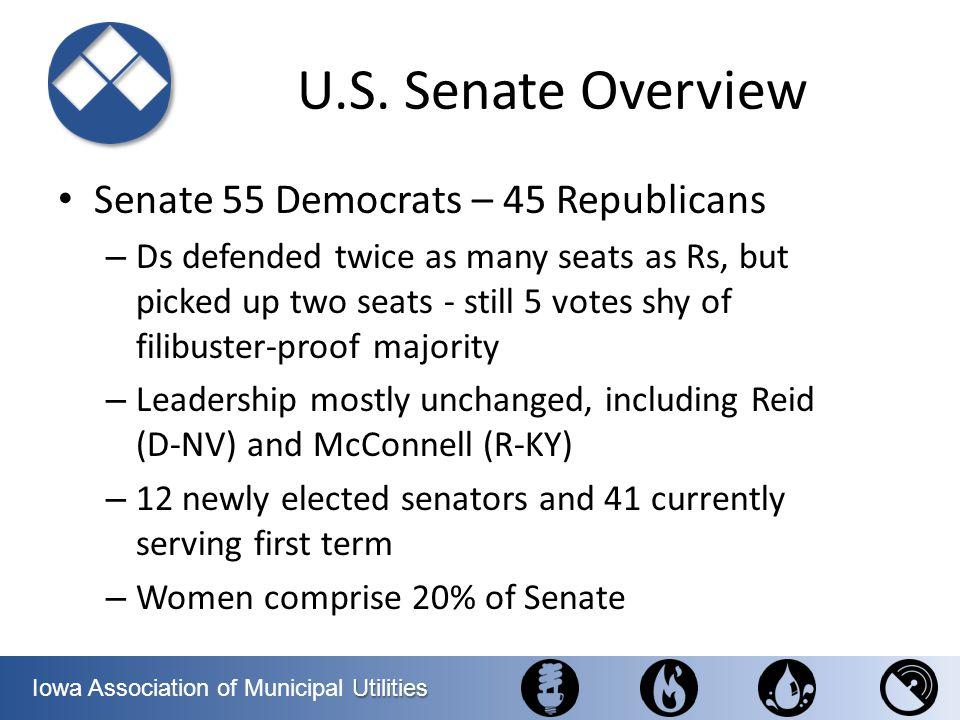 Utilities Iowa Association of Municipal Utilities U.S. Senate Overview Senate 55 Democrats – 45 Republicans – Ds defended twice as many seats as Rs, b