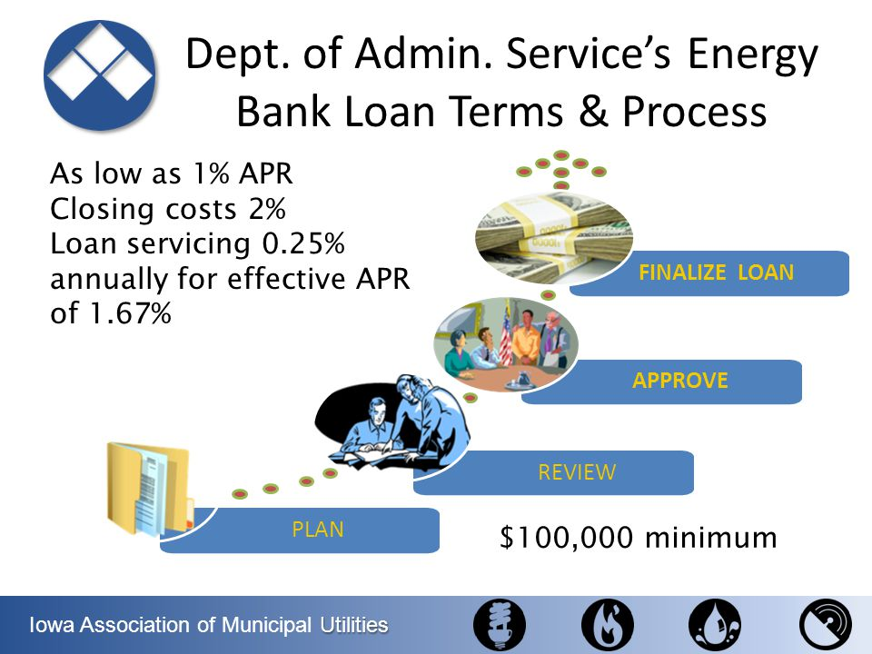 Utilities Iowa Association of Municipal Utilities Dept. of Admin. Services Energy Bank Loan Terms & Process PLAN REVIEW APPROVE FINALIZE LOAN As low a