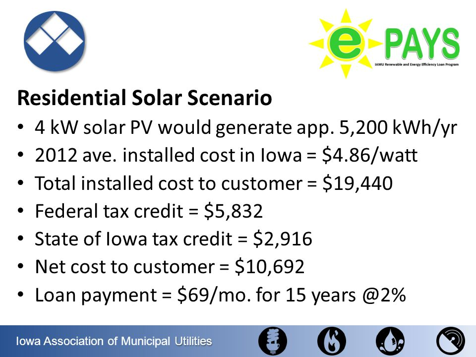 Utilities Iowa Association of Municipal Utilities Residential Solar Scenario 4 kW solar PV would generate app. 5,200 kWh/yr 2012 ave. installed cost i