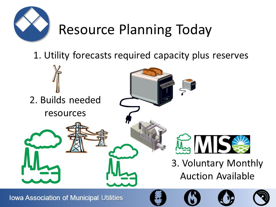 Utilities Iowa Association of Municipal Utilities Resource Planning Today 1. Utility forecasts required capacity plus reserves 2. Builds needed resour