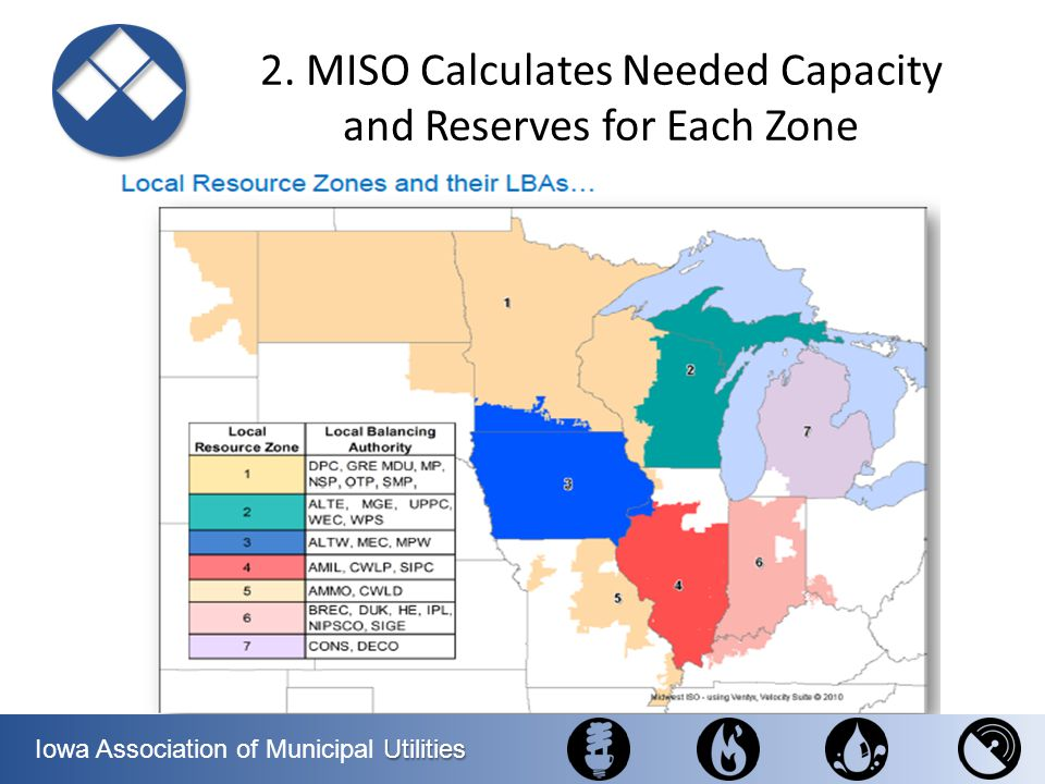 Utilities Iowa Association of Municipal Utilities 2. MISO Calculates Needed Capacity and Reserves for Each Zone