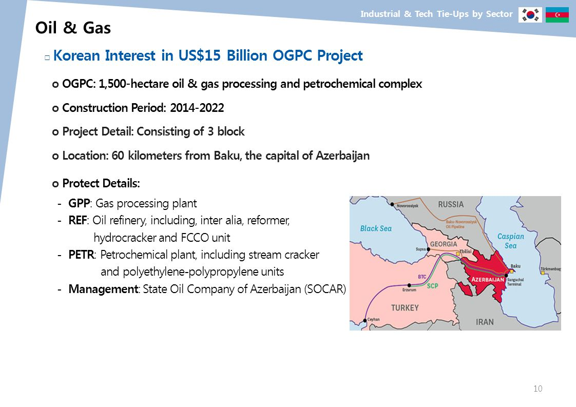 Industrial & Tech Tie-Ups by Sector Oil & Gas Korean Interest in US$15 Billion OGPC Project o OGPC: 1,500-hectare oil & gas processing and petrochemic