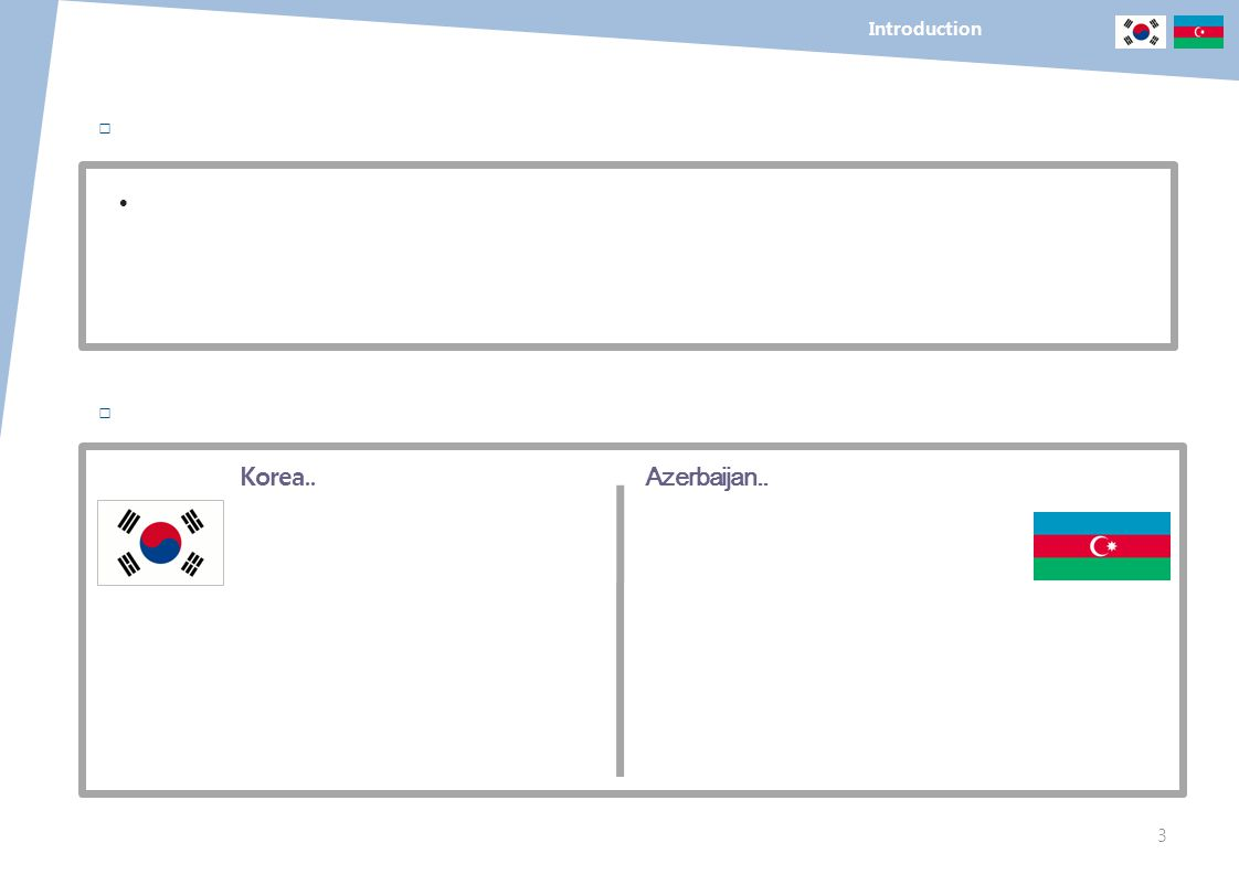 Introduction Korea.. Azerbaijan.. Introduction 3
