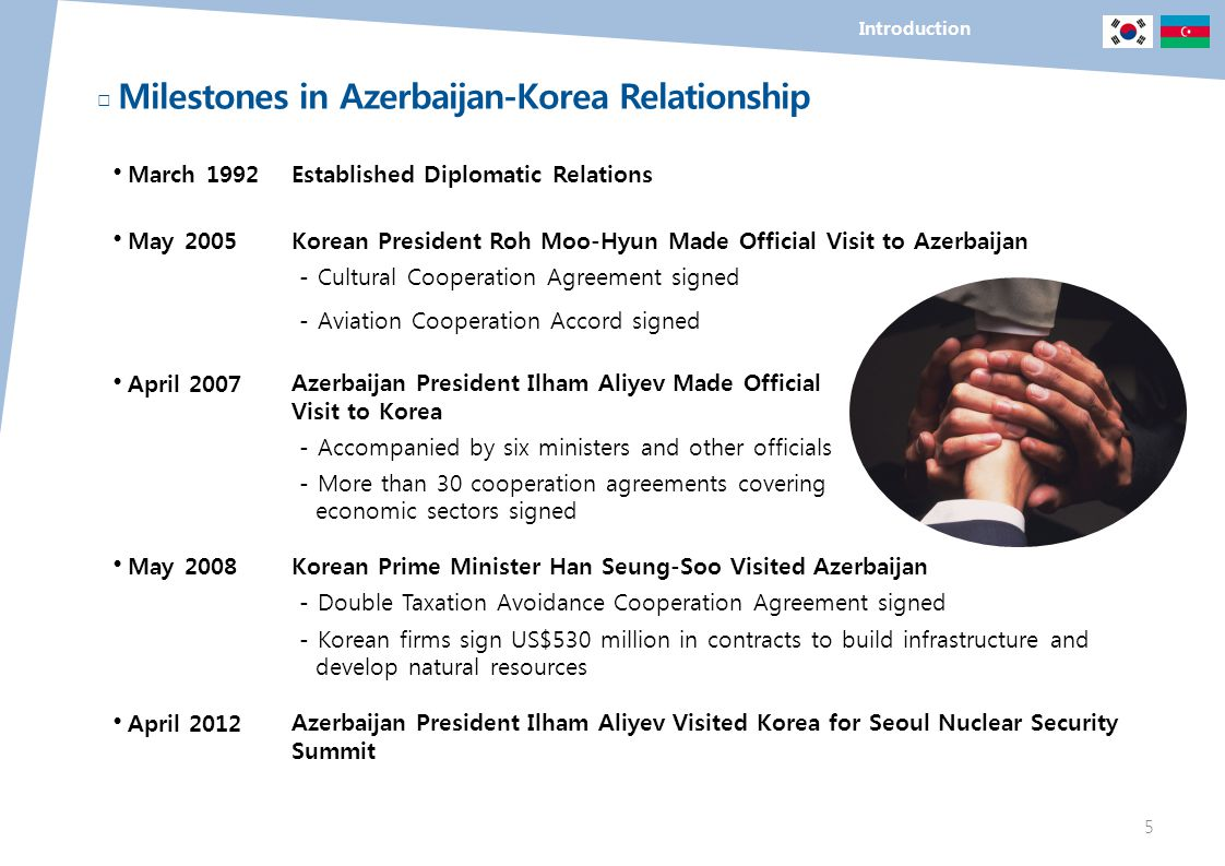 Introduction Milestones in Azerbaijan-Korea Relationship March 1992Established Diplomatic Relations May 2005Korean President Roh Moo-Hyun Made Officia