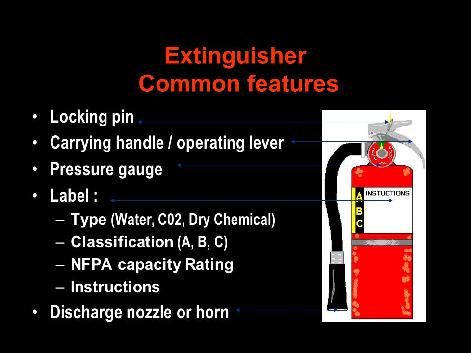 Suthanthira Selvan, HRM Portable Fire Extinguishers LIMITED IN: Capacity - 1.5 to 25 lbs. of extinguishing agent Range - Typically 3 to 15 feet Durati
