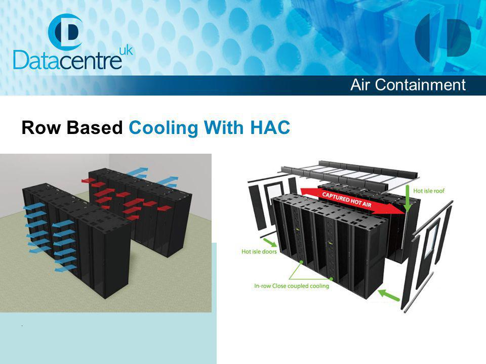 . Row Based Cooling With HAC