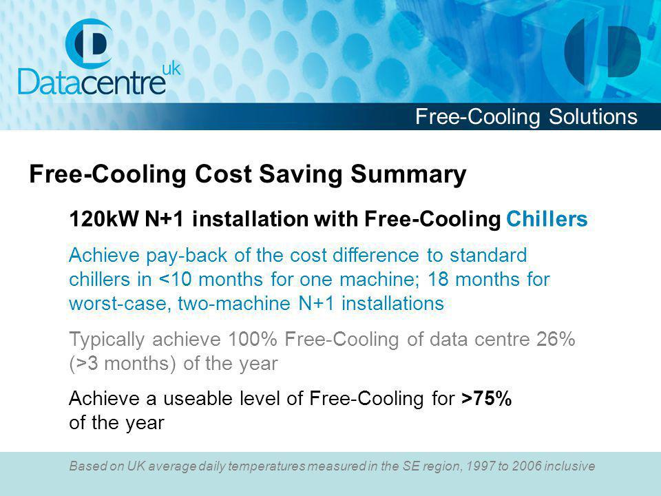 Free-Cooling Solutions Free-Cooling Cost Saving Summary 120kW N+1 installation with Free-Cooling Chillers Achieve pay-back of the cost difference to standard chillers in <10 months for one machine; 18 months for worst-case, two-machine N+1 installations Typically achieve 100% Free-Cooling of data centre 26% (>3 months) of the year Achieve a useable level of Free-Cooling for >75% of the year Based on UK average daily temperatures measured in the SE region, 1997 to 2006 inclusive
