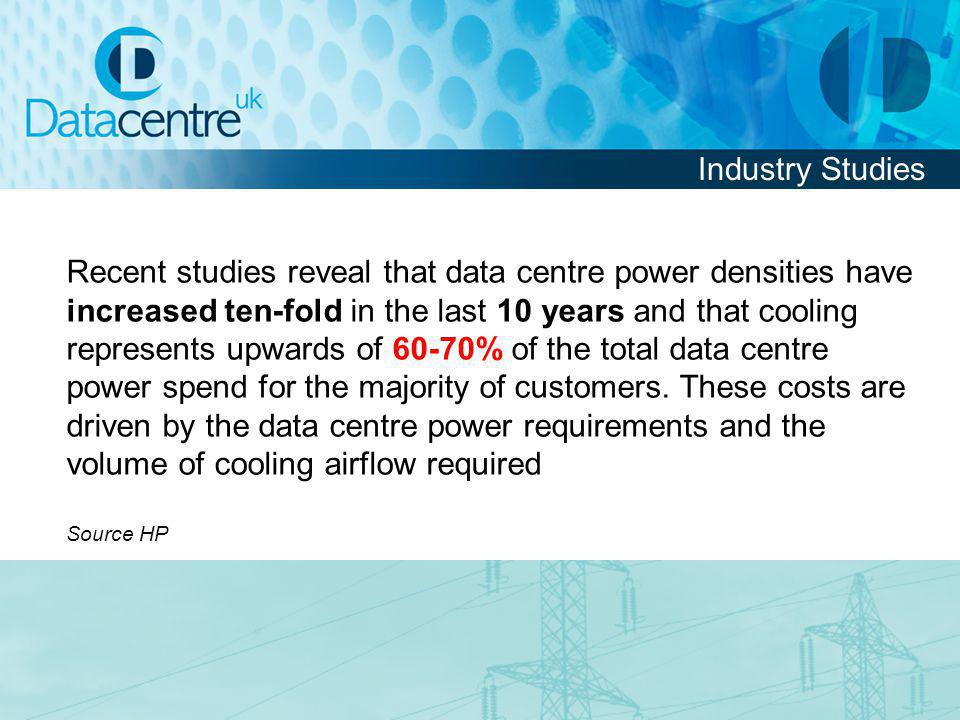 Recent studies reveal that data centre power densities have increased ten-fold in the last 10 years and that cooling represents upwards of 60-70% of the total data centre power spend for the majority of customers.