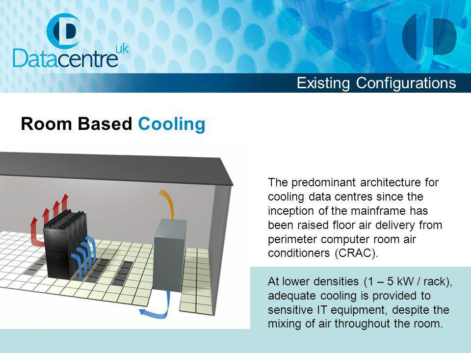 The predominant architecture for cooling data centres since the inception of the mainframe has been raised floor air delivery from perimeter computer room air conditioners (CRAC).