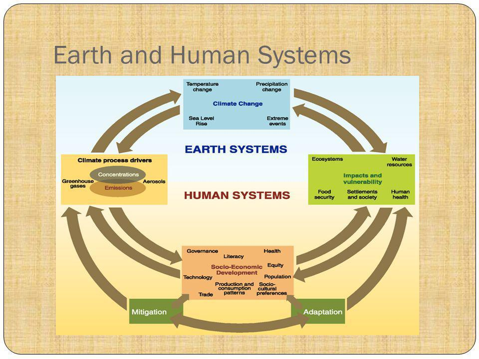 Earth and Human Systems