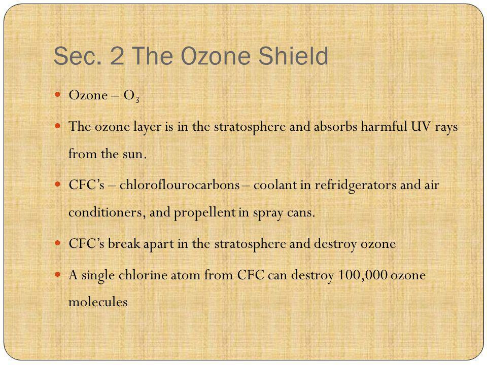 Sec. 2 The Ozone Shield Ozone – O 3 The ozone layer is in the stratosphere and absorbs harmful UV rays from the sun. CFCs – chloroflourocarbons – cool