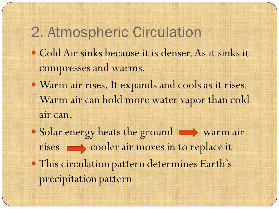 2. Atmospheric Circulation Cold Air sinks because it is denser. As it sinks it compresses and warms. Warm air rises. It expands and cools as it rises.
