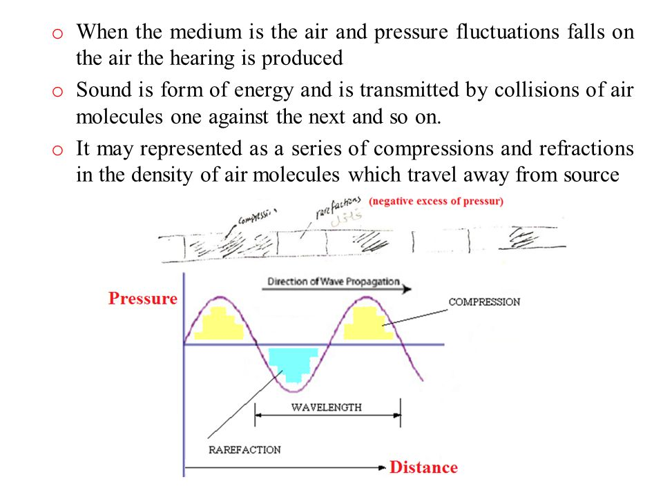 o When the medium is the air and pressure fluctuations falls on the air the hearing is produced o Sound is form of energy and is transmitted by collis