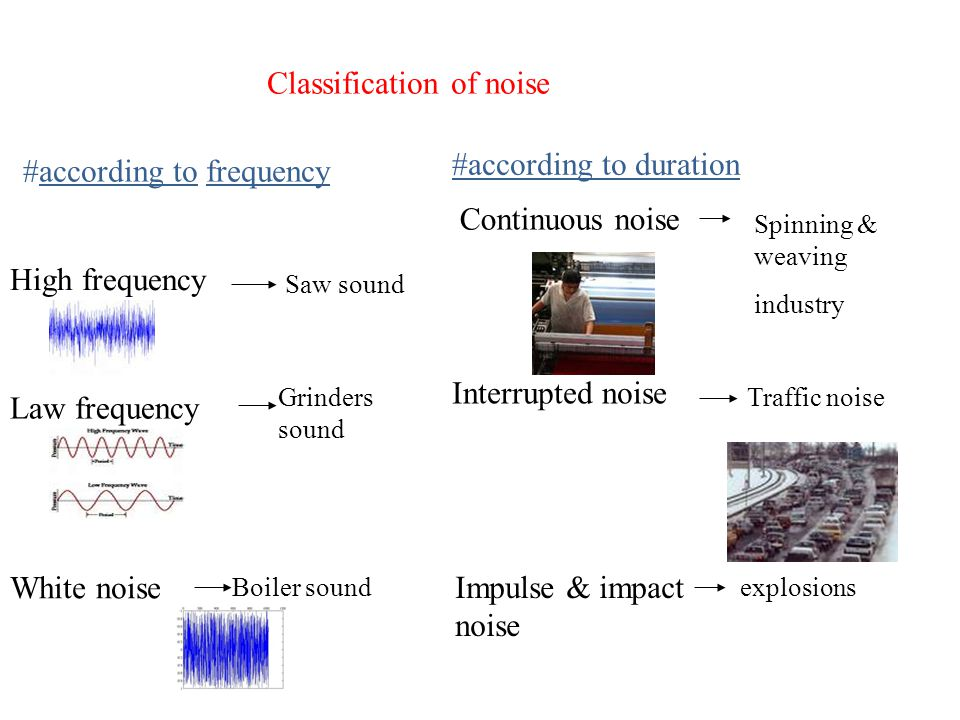 Classification of noise #according to frequency High frequency Saw sound Law frequency Grinders sound White noise Boiler sound #according to duration