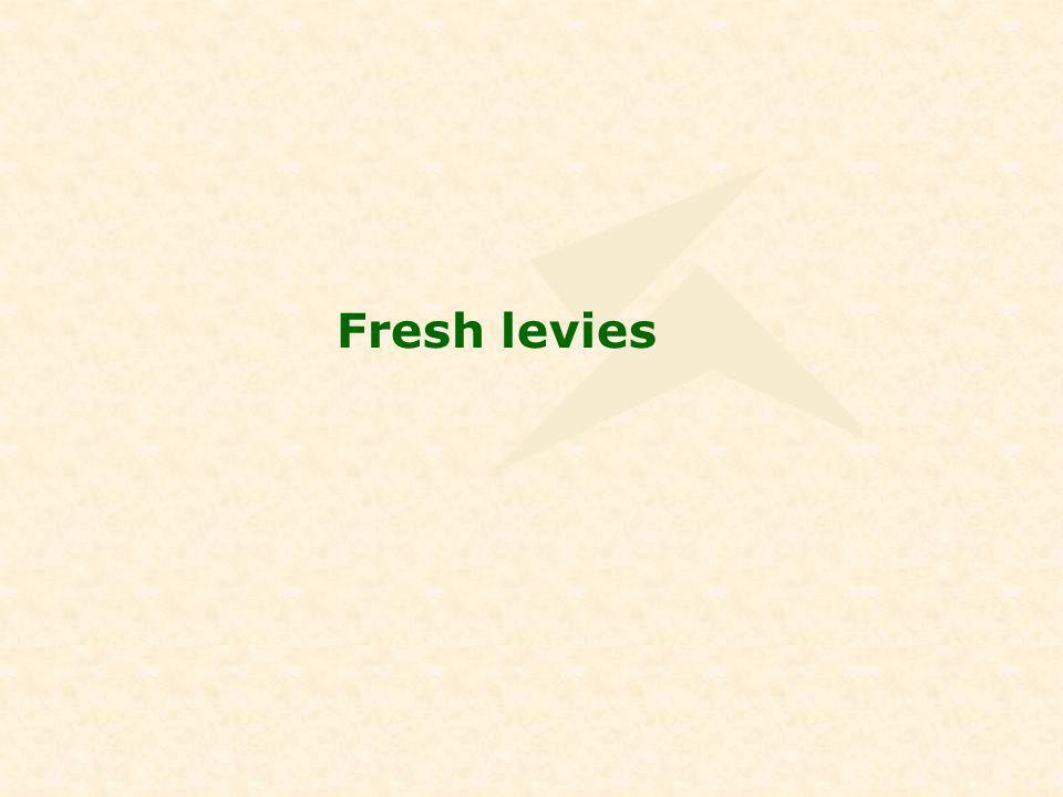 Fresh levies