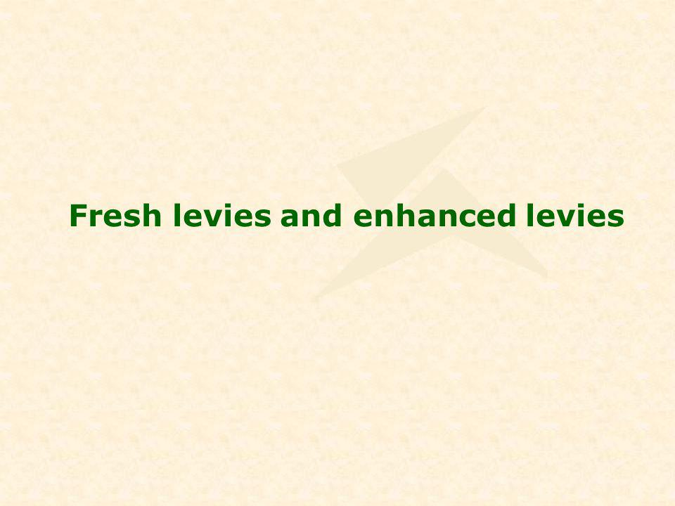 Fresh levies and enhanced levies