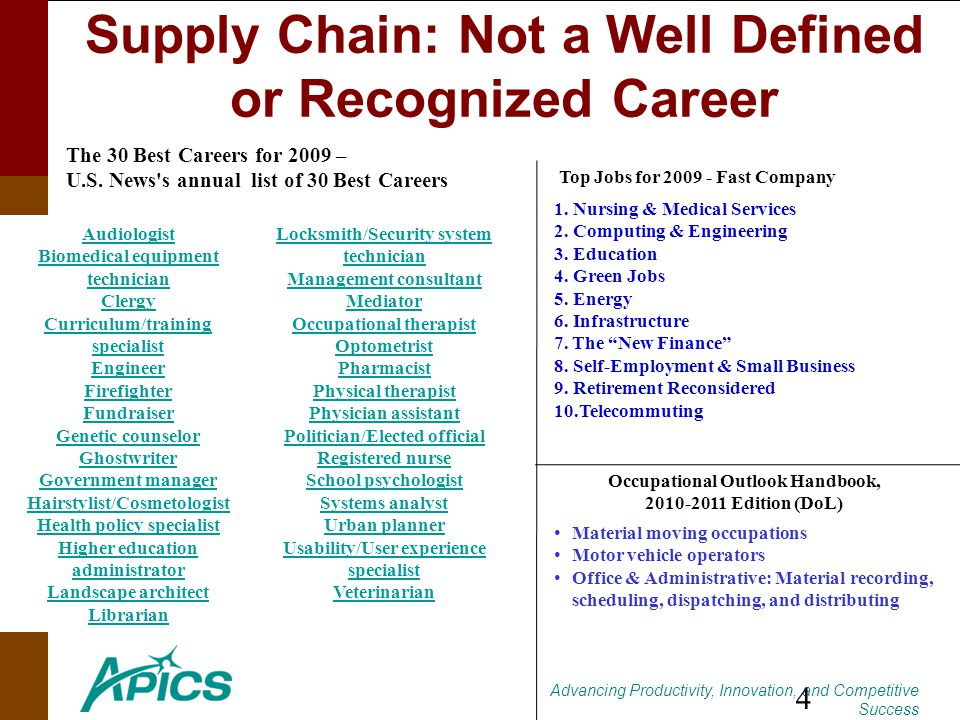 Advancing Productivity, Innovation, and Competitive Success Supply Chain: Not a Well Defined or Recognized Career 45 Audiologist Biomedical equipment