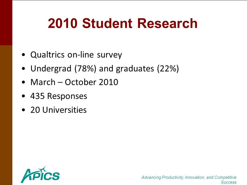 Advancing Productivity, Innovation, and Competitive Success 2010 Student Research Qualtrics on-line survey Undergrad (78%) and graduates (22%) March –