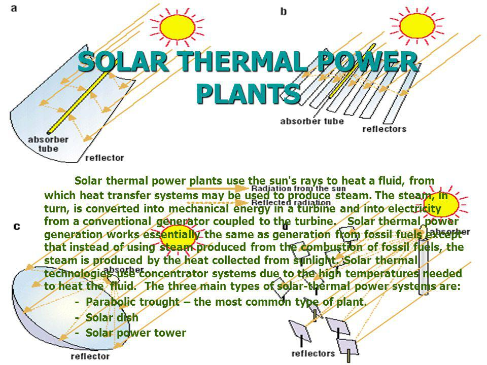 SOLAR THERMAL POWER PLANTS Solar thermal power plants use the sun's rays to heat a fluid, from which heat transfer systems may be used to produce stea